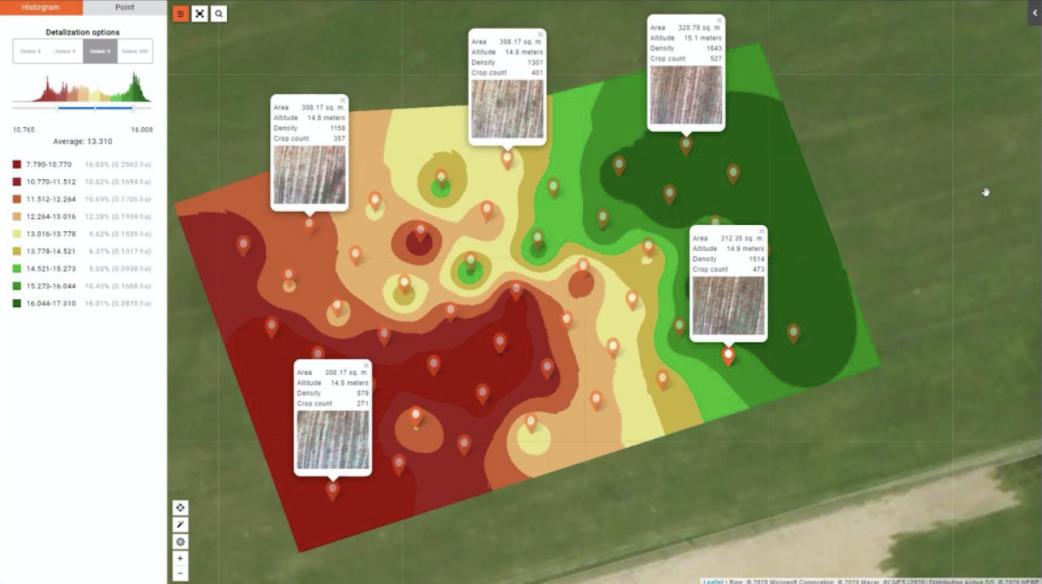 Avision App for Drones